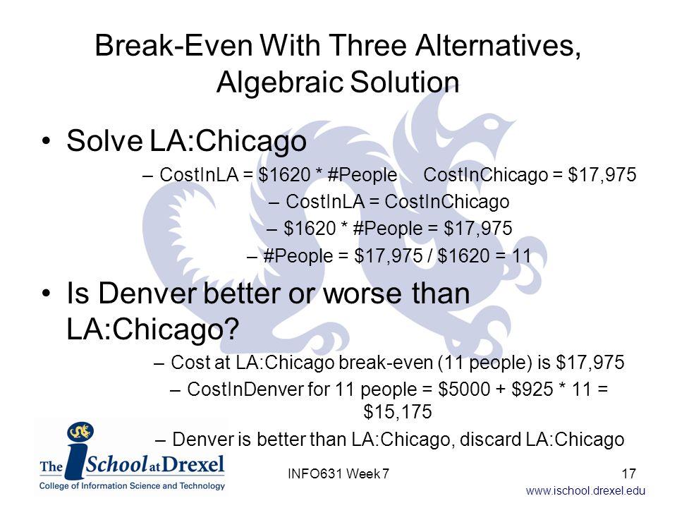 www.ischool.drexel.edu Break-Even With Three Alternatives, Algebraic Solution Solve LA:Chicago –CostInLA = $1620 * #People CostInChicago = $17,975 –CostInLA = CostInChicago –$1620 * #People = $17,975 –#People = $17,975 / $1620 = 11 Is Denver better or worse than LA:Chicago.