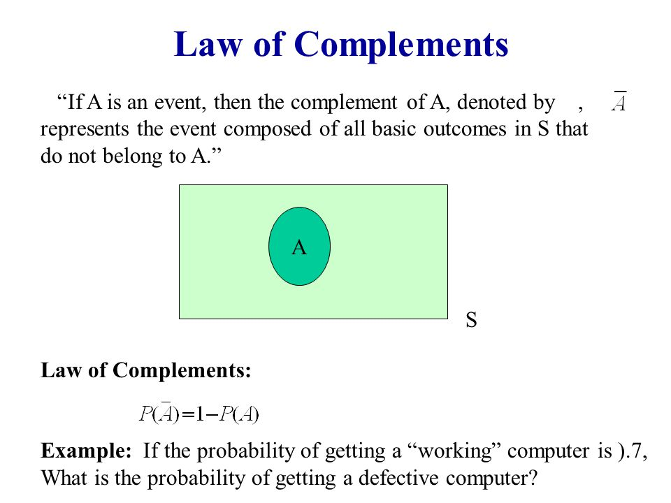 """If A is an event, then the complement of A, denoted by, represents the event composed of all basic outcomes in S that do not belong to A."" Law of Com"