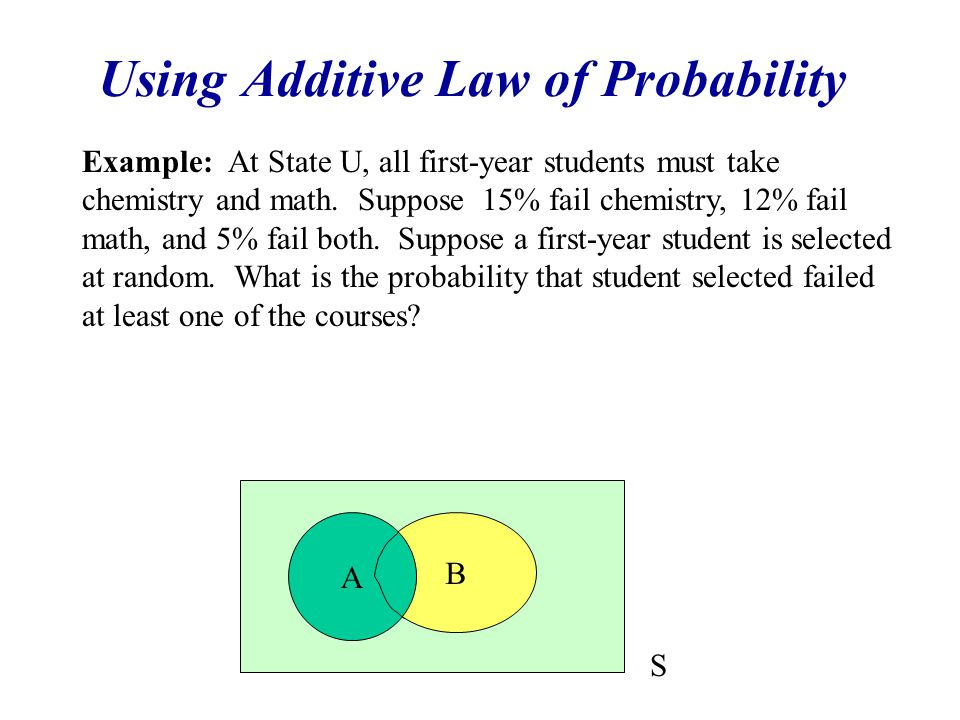 Using Additive Law of Probability S B A Example: At State U, all first-year students must take chemistry and math. Suppose 15% fail chemistry, 12% fai