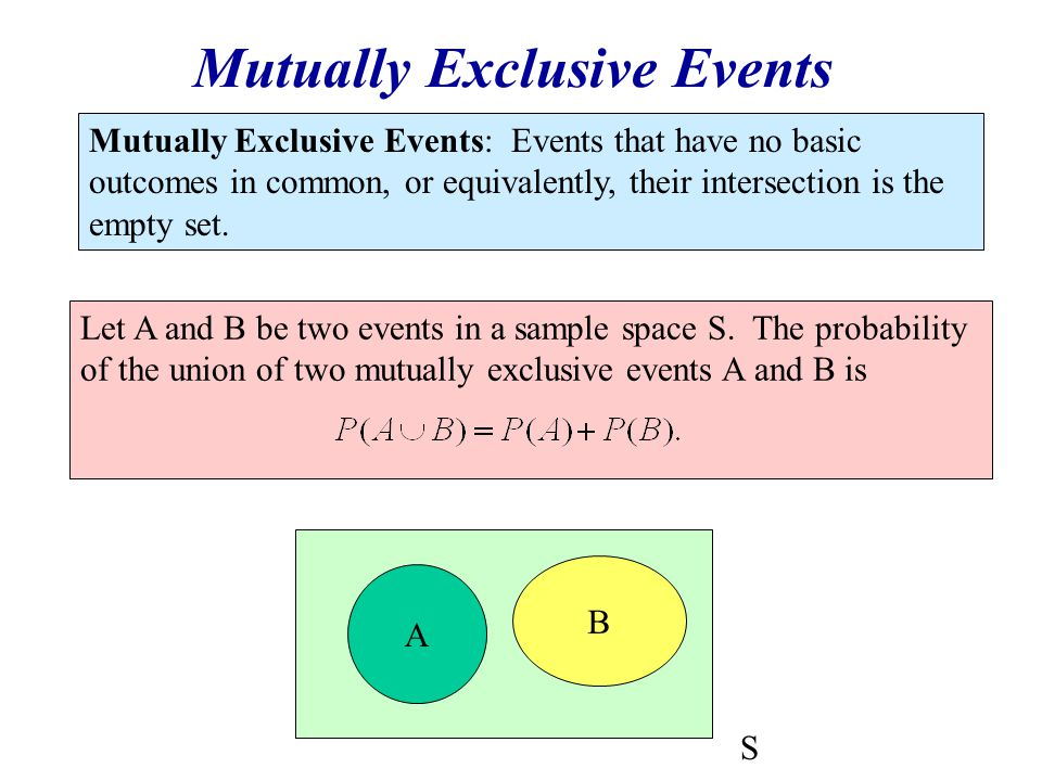 Mutually Exclusive Events Mutually Exclusive Events: Events that have no basic outcomes in common, or equivalently, their intersection is the empty set.