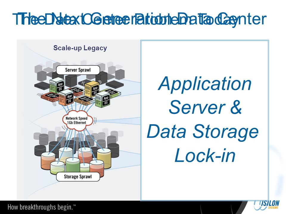 The Next Generation Data Center Scale-out Alternative Application Server & Data Storage Lock-in The Data Center Problem Today Scale-up Legacy