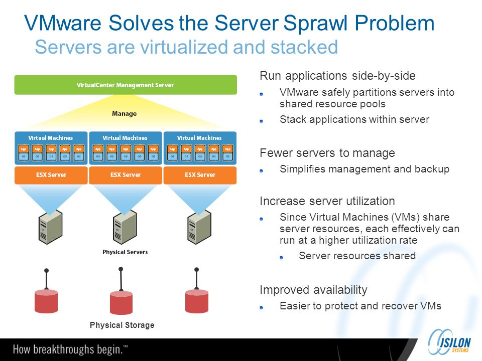 VMware Solves the Server Sprawl Problem Run applications side-by-side VMware safely partitions servers into shared resource pools Stack applications w