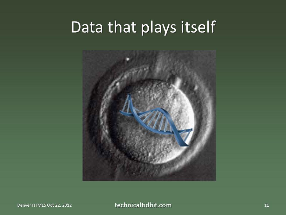 Data that plays itself Denver HTML5 Oct 22, 2012 technicaltidbit.com11