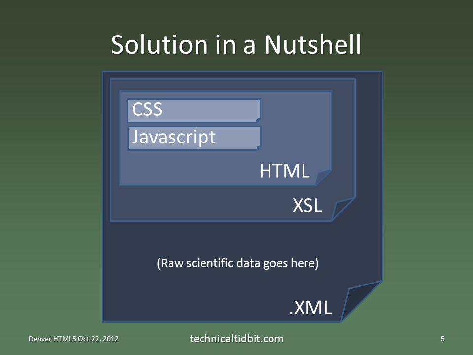 Solution in a Nutshell XSL CSS Javascript HTML.XML (Raw scientific data goes here) Denver HTML5 Oct 22, 2012 technicaltidbit.com5