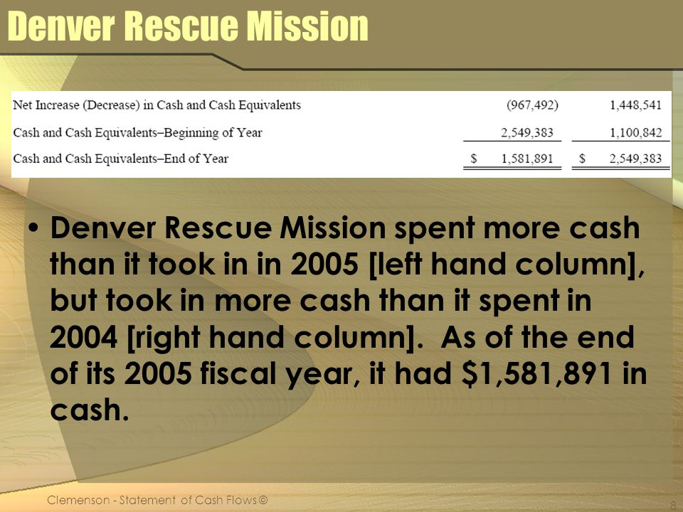 Clemenson - Statement of Cash Flows © 8 Denver Rescue Mission Denver Rescue Mission spent more cash than it took in in 2005 [left hand column], but took in more cash than it spent in 2004 [right hand column].
