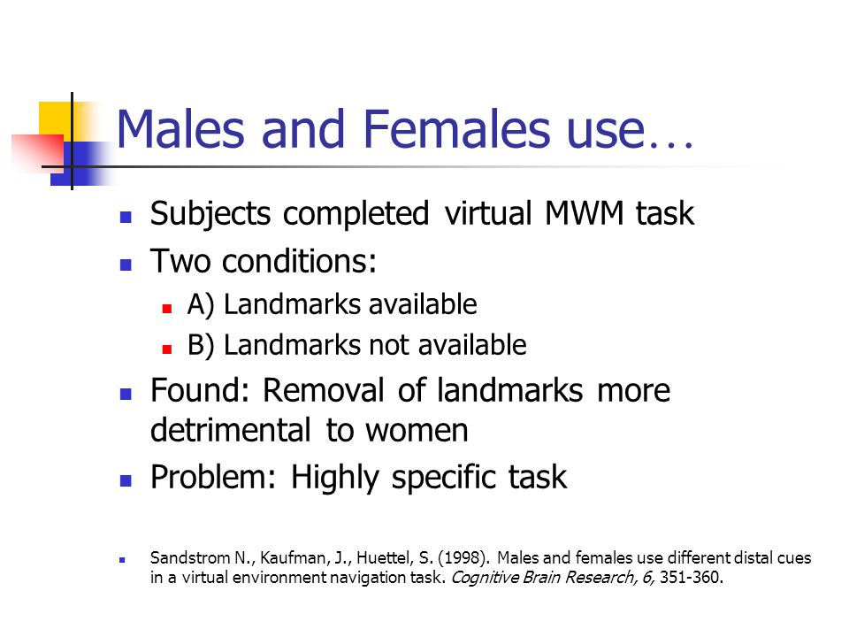 Males and Females use … Subjects completed virtual MWM task Two conditions: A) Landmarks available B) Landmarks not available Found: Removal of landmarks more detrimental to women Problem: Highly specific task Sandstrom N., Kaufman, J., Huettel, S.