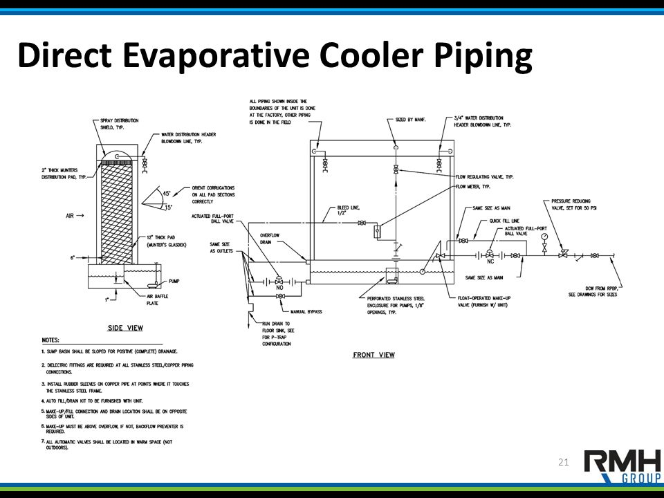 Direct Evaporative Cooler Piping 21