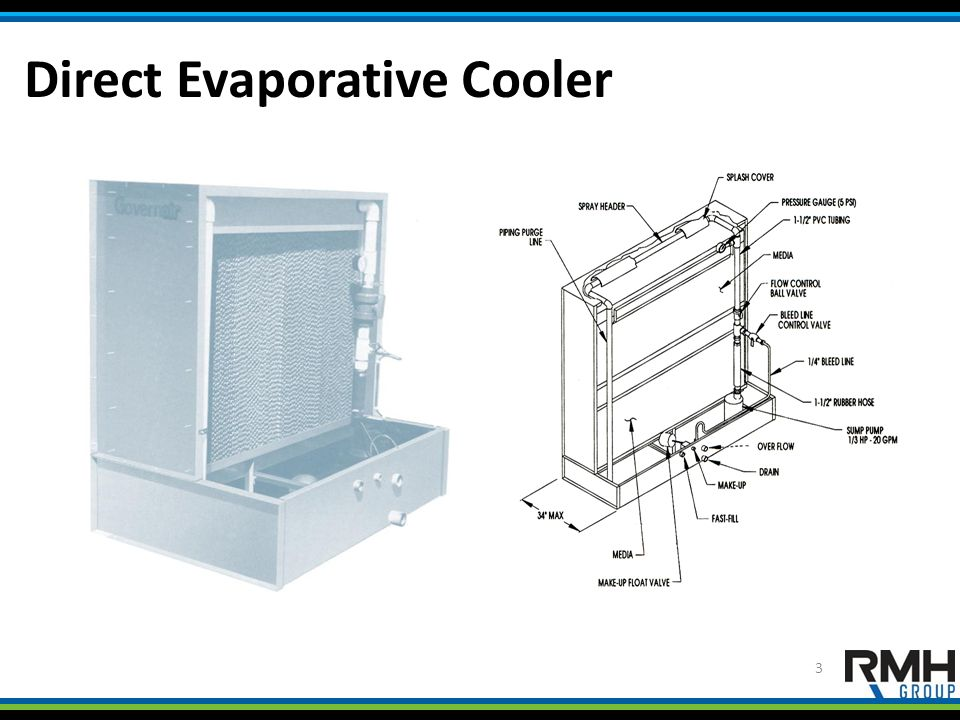 Direct Evaporative Cooler 3