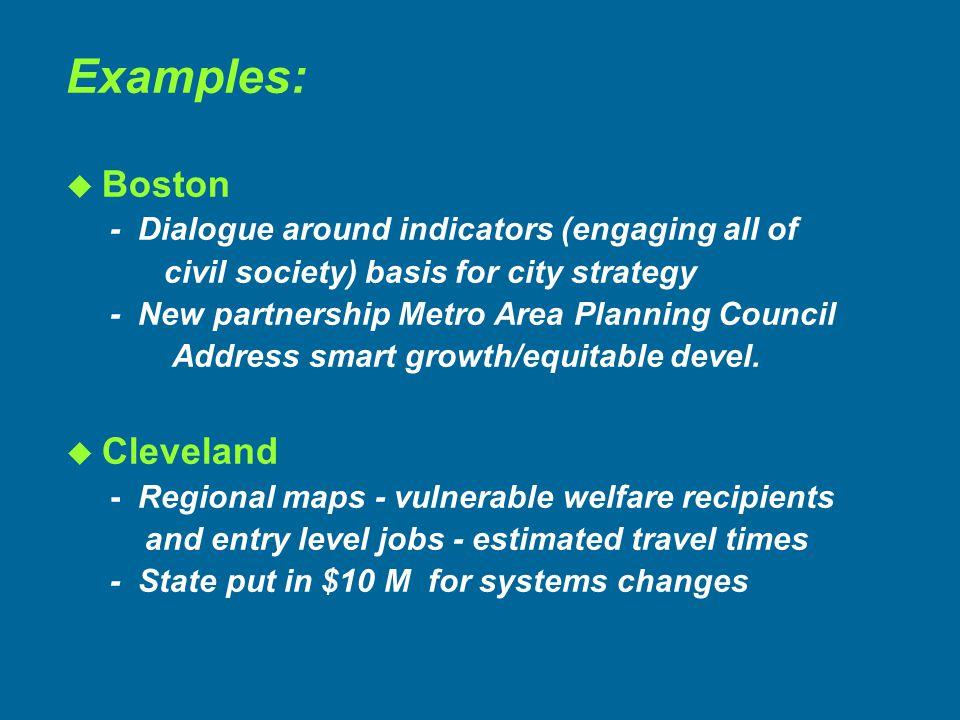 9 AtlantaDenver Spatial patterns of welfare & jobs