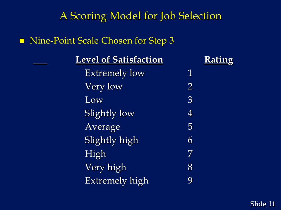 11 Slide A Scoring Model for Job Selection n Nine-Point Scale Chosen for Step 3 Level of Satisfaction Rating Level of Satisfaction Rating Extremely low1 Extremely low1 Very low2 Very low2 Low3 Low3 Slightly low4 Slightly low4 Average5 Average5 Slightly high6 Slightly high6 High7 High7 Very high8 Very high8 Extremely high9 Extremely high9