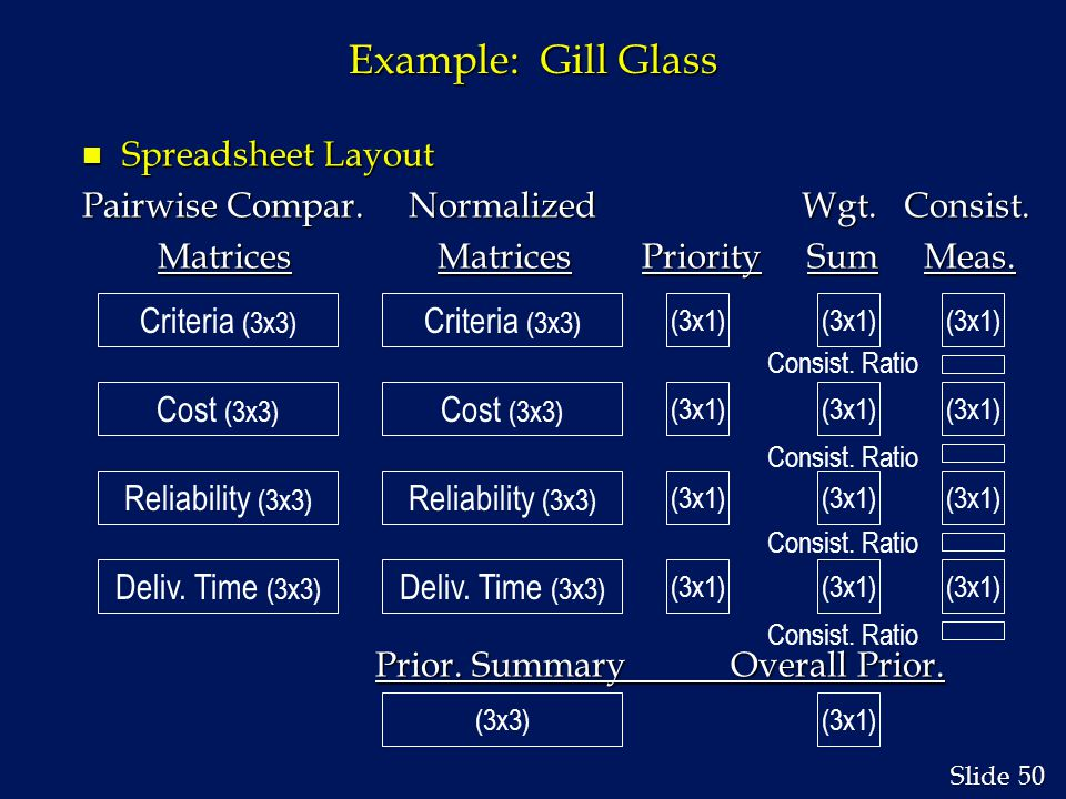 50 Slide Example: Gill Glass n Spreadsheet Layout Pairwise Compar.