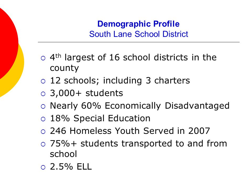 Demographic Profile South Lane School District  4 th largest of 16 school districts in the county  12 schools; including 3 charters  3,000+ students  Nearly 60% Economically Disadvantaged  18% Special Education  246 Homeless Youth Served in 2007  75%+ students transported to and from school  2.5% ELL