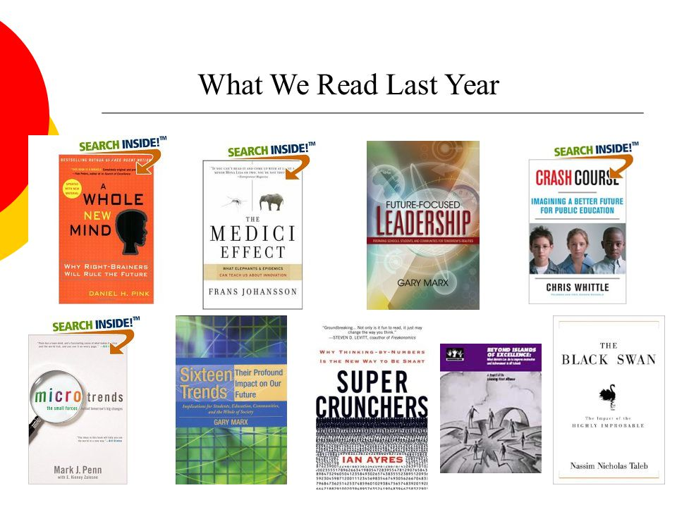 What We Read Last Year