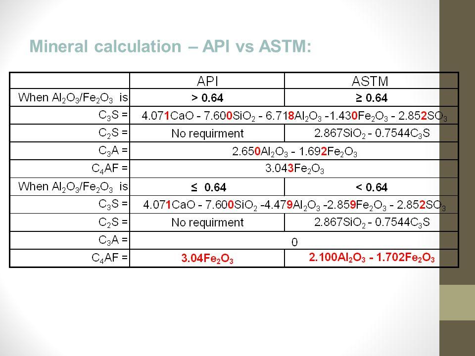 Mineral calculation – API vs ASTM: