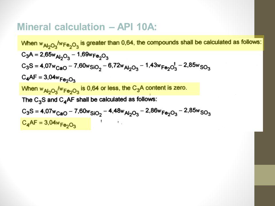 Mineral calculation – API 10A: