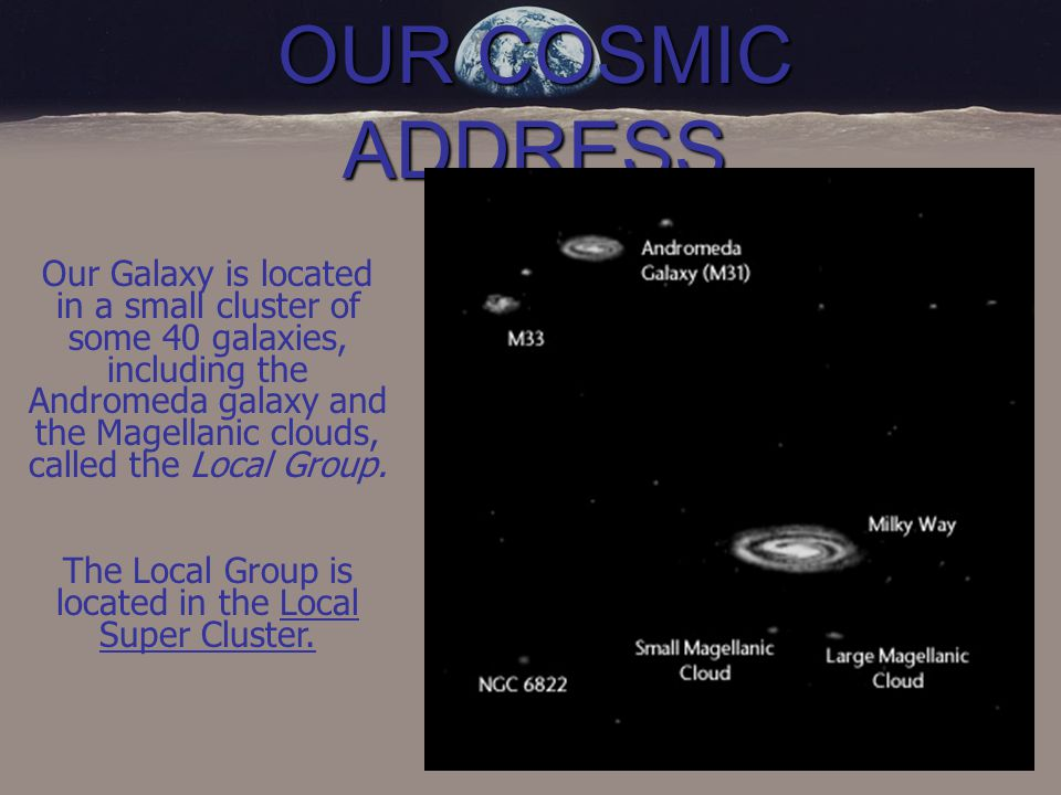 OUR COSMIC ADDRESS Our Galaxy is located in a small cluster of some 40 galaxies, including the Andromeda galaxy and the Magellanic clouds, called the Local Group.