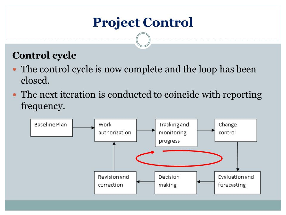 Project Control Control cycle The control cycle is now complete and the loop has been closed.