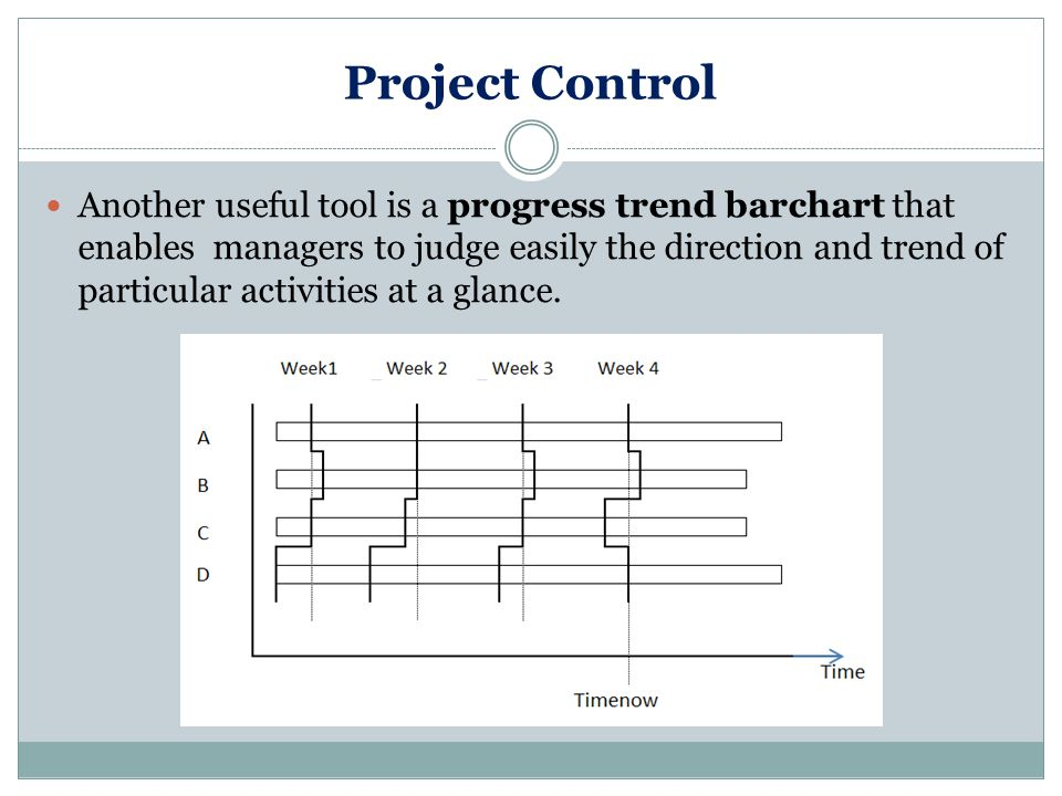 Project Control Another useful tool is a progress trend barchart that enables managers to judge easily the direction and trend of particular activities at a glance.