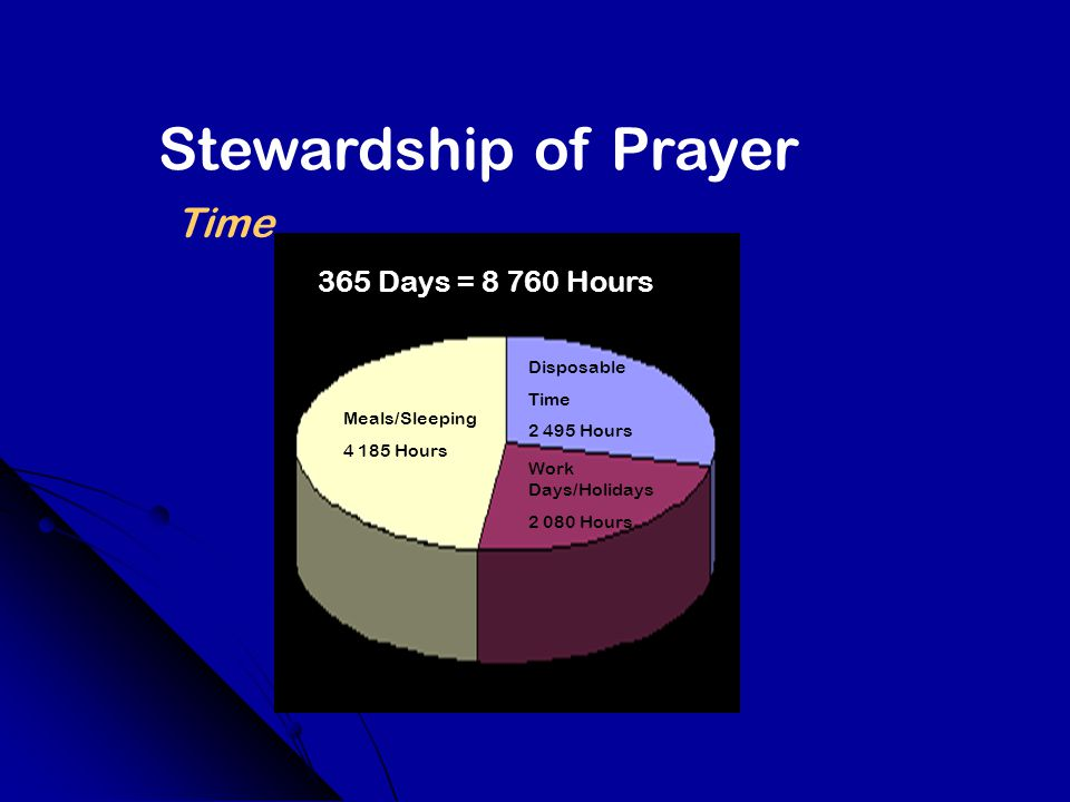 Meals/Sleeping 4 185 Hours Work Days/Holidays 2 080 Hours Disposable Time 2 495 Hours 365 Days = 8 760 Hours Stewardship of Prayer Time