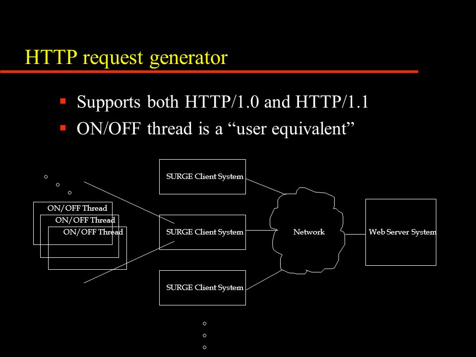 "HTTP request generator  Supports both HTTP/1.0 and HTTP/1.1  ON/OFF thread is a ""user equivalent"" SURGE Client System Network ON/OFF Thread Web Serv"