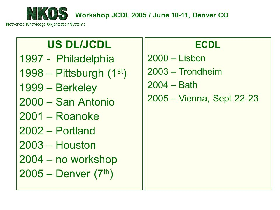Workshop JCDL 2005 / June 10-11, Denver CO US DL/JCDL 1997 - Philadelphia 1998 – Pittsburgh (1 st ) 1999 – Berkeley 2000 – San Antonio 2001 – Roanoke 2002 – Portland 2003 – Houston 2004 – no workshop 2005 – Denver (7 th ) ECDL 2000 – Lisbon 2003 – Trondheim 2004 – Bath 2005 – Vienna, Sept 22-23