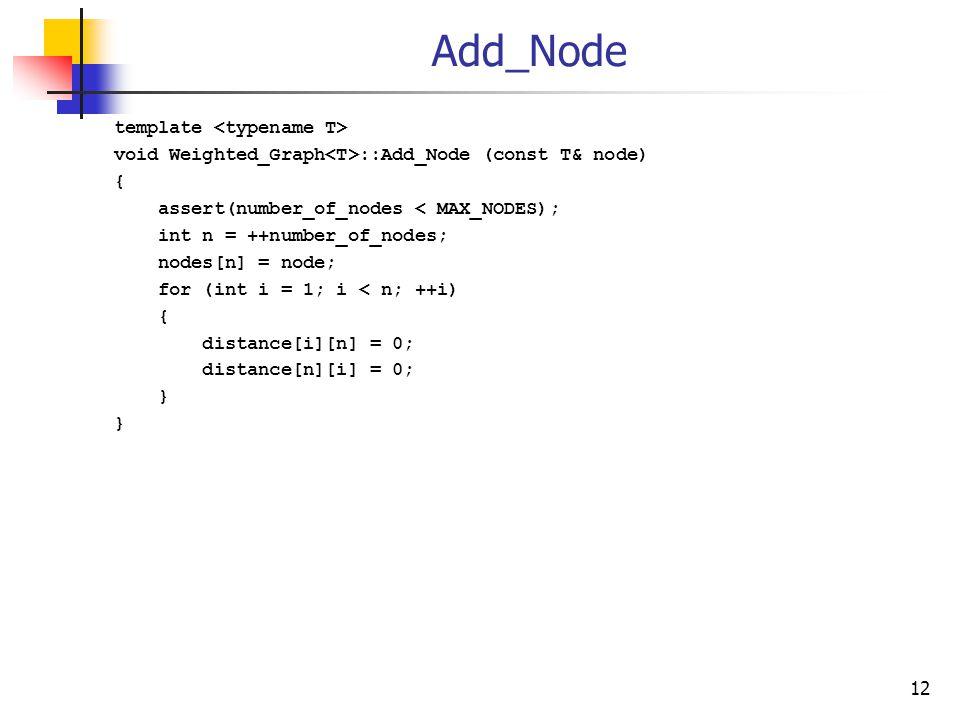 Add_Node template void Weighted_Graph ::Add_Node (const T& node) { assert(number_of_nodes < MAX_NODES); int n = ++number_of_nodes; nodes[n] = node; for (int i = 1; i < n; ++i) { distance[i][n] = 0; distance[n][i] = 0; } 12