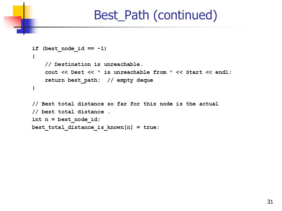 Best_Path (continued) if (best_node_id == -1) { // Destination is unreachable.