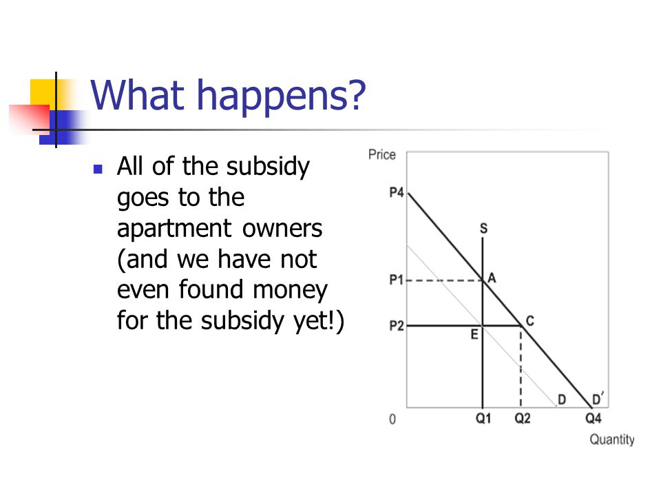 What have we learned today.A subsidy, like rent control, is not a good solution for the I.V.