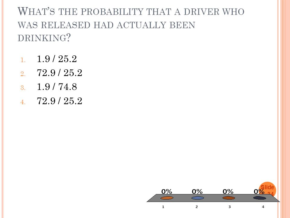 W HAT ' S THE PROBABILITY THAT A DRIVER WHO WAS RELEASED HAD ACTUALLY BEEN DRINKING .