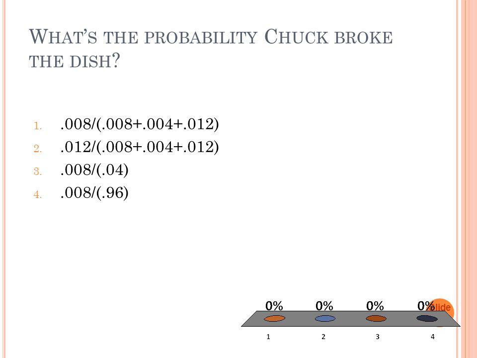 W HAT ' S THE PROBABILITY C HUCK BROKE THE DISH ? Slide 1- 36 1..008/(.008+.004+.012) 2..012/(.008+.004+.012) 3..008/(.04) 4..008/(.96)