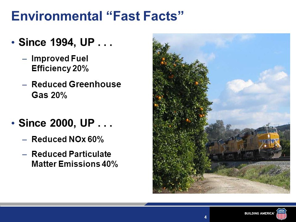 4 Environmental Fast Facts Since 1994, UP...