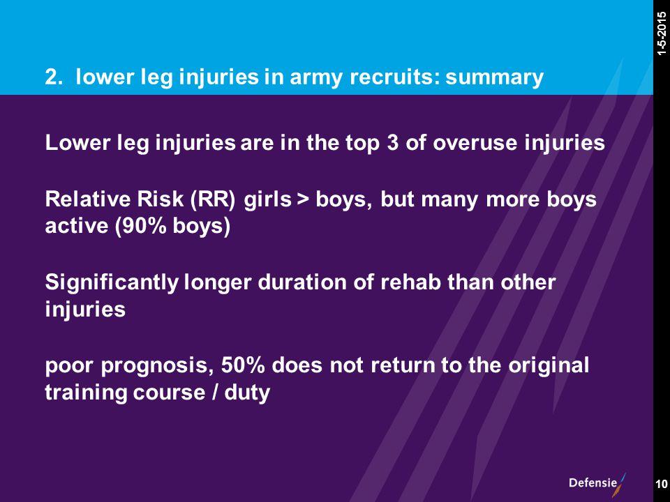 1-5-2015 10 2. lower leg injuries in army recruits: summary Lower leg injuries are in the top 3 of overuse injuries Relative Risk (RR) girls > boys, b