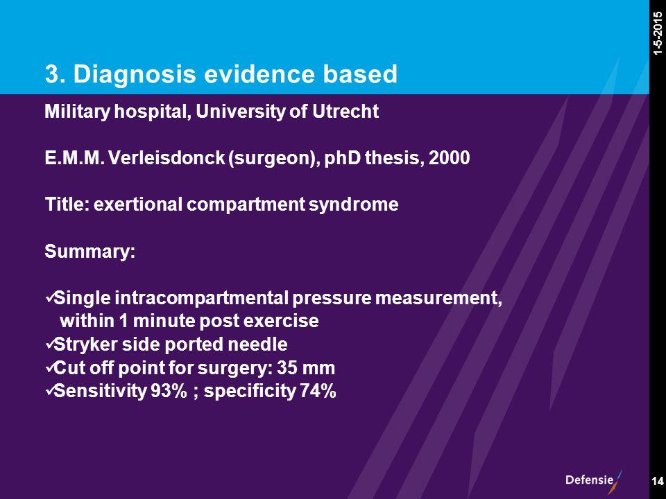 1-5-2015 14 3. Diagnosis evidence based Military hospital, University of Utrecht E.M.M. Verleisdonck (surgeon), phD thesis, 2000 Title: exertional com