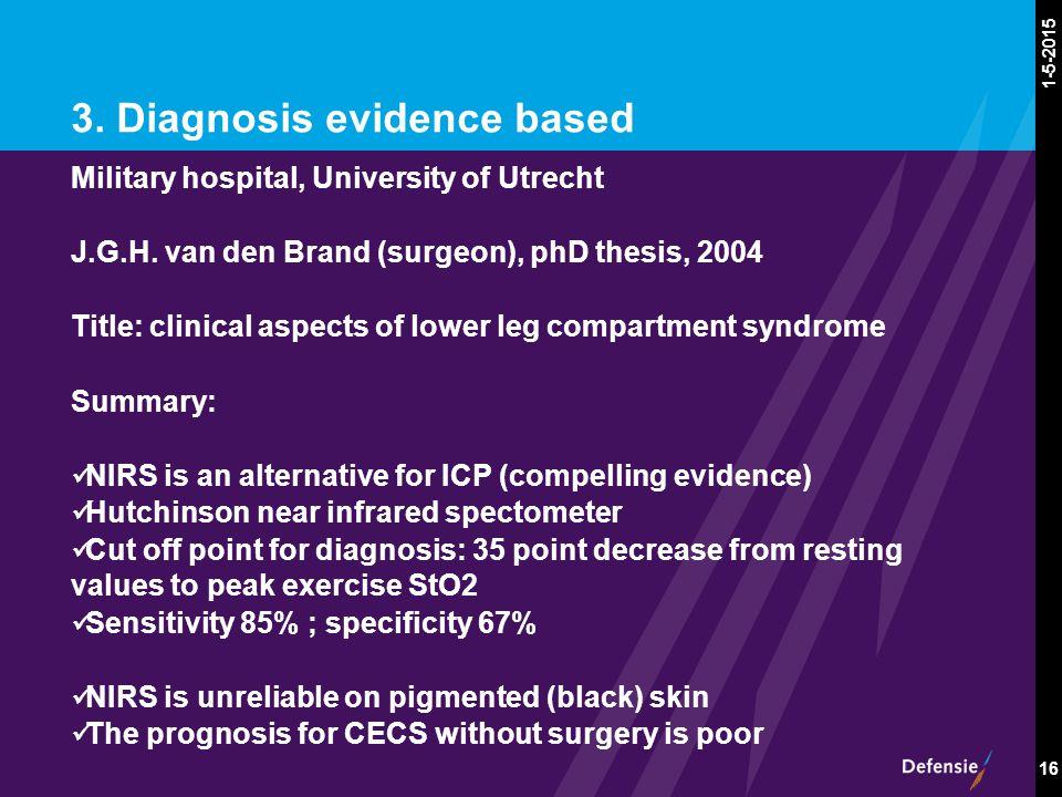 1-5-2015 16 3. Diagnosis evidence based Military hospital, University of Utrecht J.G.H. van den Brand (surgeon), phD thesis, 2004 Title: clinical aspe