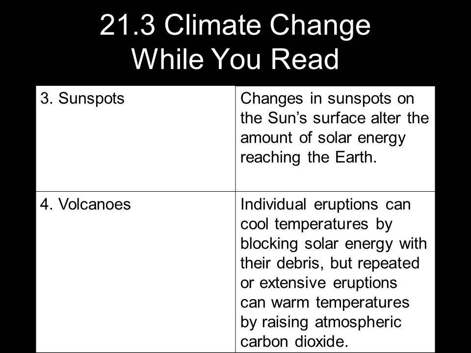 21.3 Climate Change While You Read 3. SunspotsChanges in sunspots on the Sun's surface alter the amount of solar energy reaching the Earth. 4. Volcano
