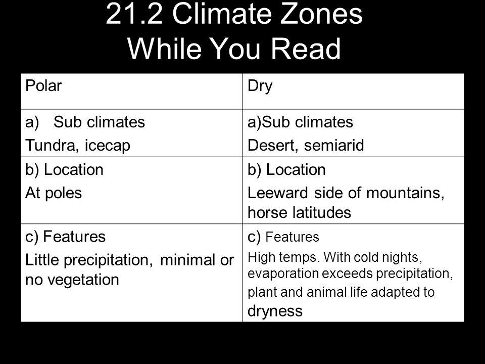 21.2 Climate Zones While You Read PolarDry a)Sub climates Tundra, icecap a)Sub climates Desert, semiarid b) Location At poles b) Location Leeward side