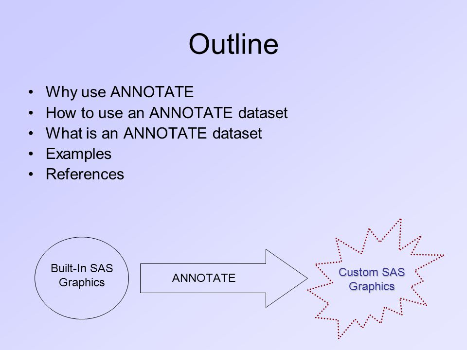 Outline Why use ANNOTATE How to use an ANNOTATE dataset What is an ANNOTATE dataset Examples References ANNOTATE Custom SAS Graphics Built-In SAS Graphics