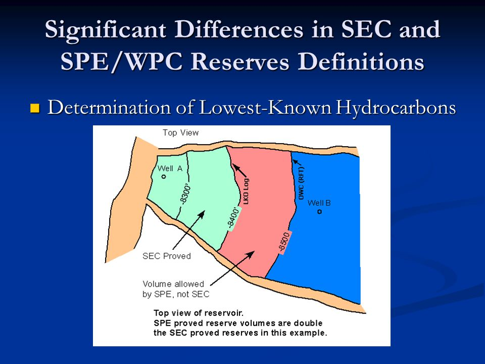 Significant Differences in SEC and SPE/WPC Reserves Definitions Determination of Lowest-Known Hydrocarbons Determination of Lowest-Known Hydrocarbons