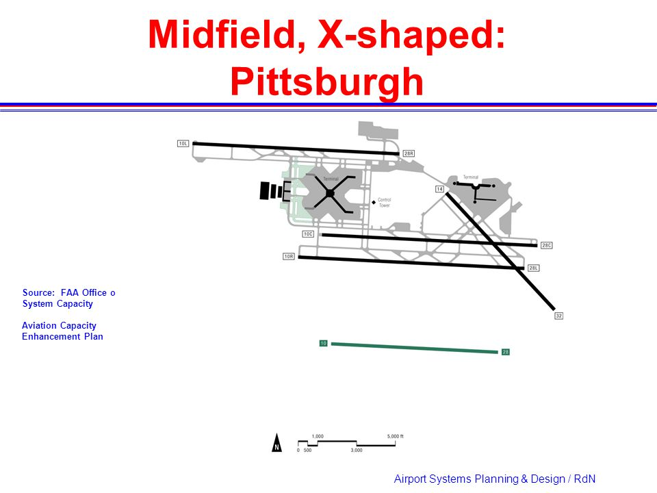 Airport Systems Planning & Design / RdN Midfield, X-shaped: Pittsburgh Source: FAA Office o System Capacity Aviation Capacity Enhancement Plan