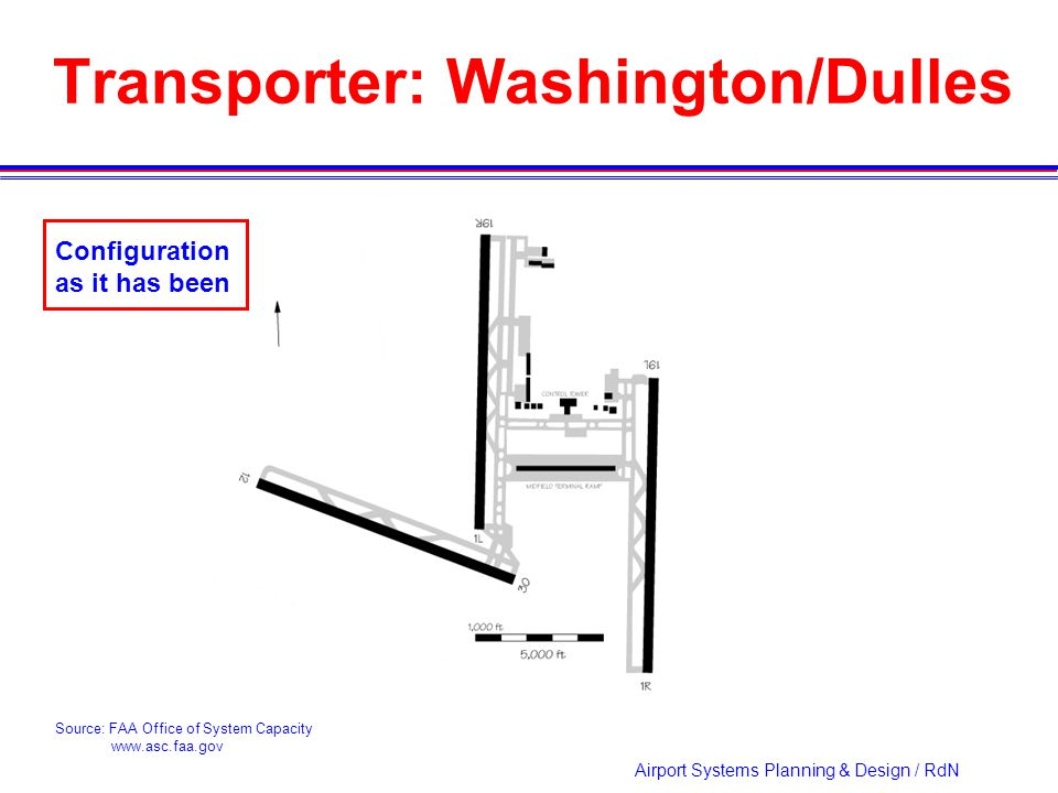 Airport Systems Planning & Design / RdN Transporter: Washington/Dulles Source: FAA Office of System Capacity www.asc.faa.gov Configuration as it has been