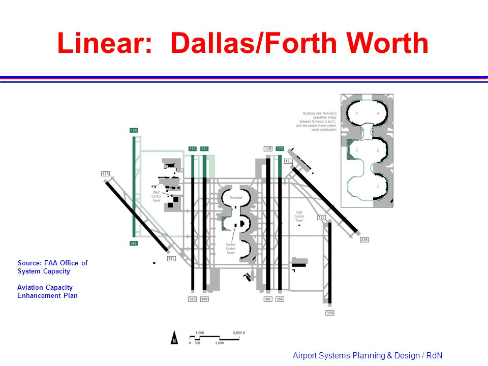Airport Systems Planning & Design / RdN Linear: Dallas/Forth Worth Source: FAA Office of System Capacity Aviation Capacity Enhancement Plan