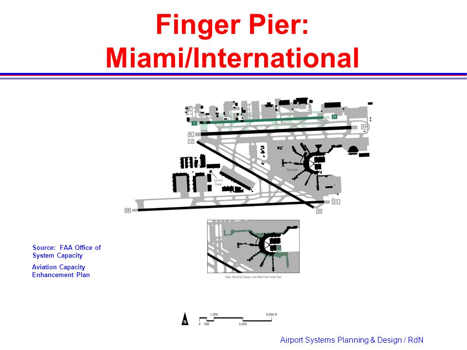 Airport Systems Planning & Design / RdN Process of Evaluation Criteria of Selection  Multiple Criteria  Broad Forecasts Methods of Analysis  Rapid, Computerized Differences in Traffic Loads on Buildings  Percent Transfers  Variability of Traffic  Need for Services Performance of Buildings