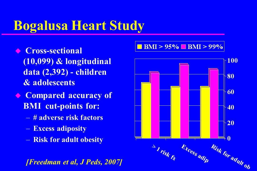 Bogalusa Heart Study u Cross-sectional (10,099) & longitudinal data (2,392) - children & adolescents u Compared accuracy of BMI cut-points for: –# adverse risk factors –Excess adiposity –Risk for adult obesity [Freedman et al, J Peds, 2007]