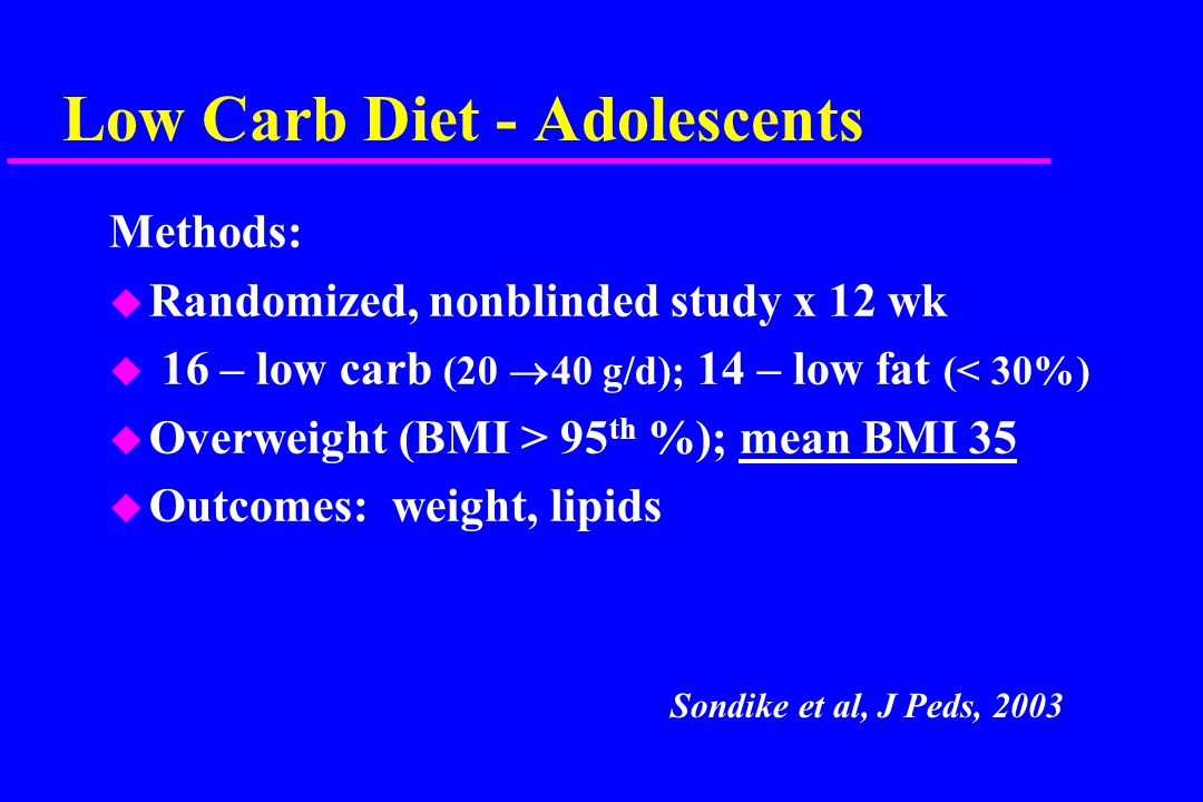 Low Carb Diet - Adolescents Methods: u Randomized, nonblinded study x 12 wk u 16 – low carb (20  40 g/d); 14 – low fat (< 30%) u Overweight (BMI > 95 th %); mean BMI 35 u Outcomes: weight, lipids Sondike et al, J Peds, 2003