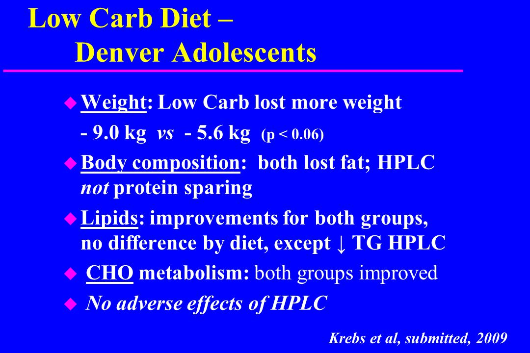 Low Carb Diet – Denver Adolescents u Weight: Low Carb lost more weight - 9.0 kg vs - 5.6 kg (p < 0.06) u Body composition: both lost fat; HPLC not protein sparing u Lipids: improvements for both groups, no difference by diet, except ↓ TG HPLC u CHO metabolism: both groups improved u No adverse effects of HPLC Krebs et al, submitted, 2009