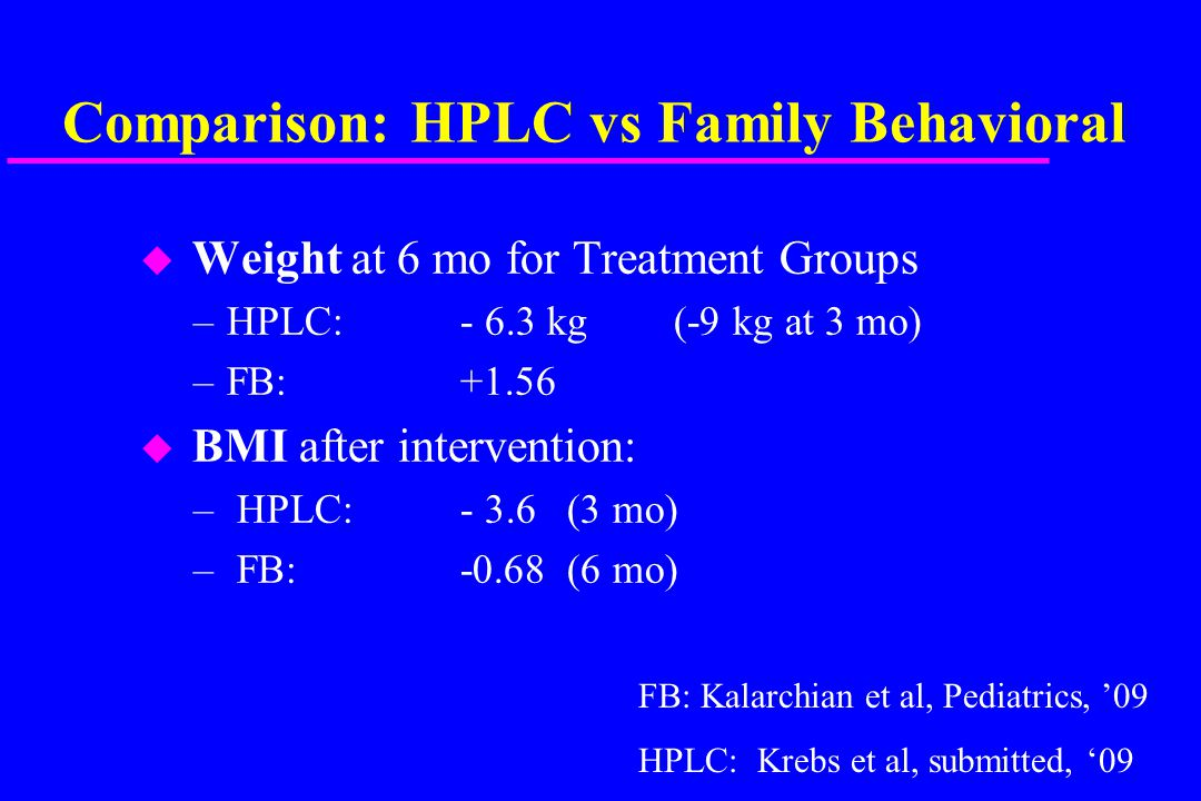 Comparison: HPLC vs Family Behavioral u Weight at 6 mo for Treatment Groups –HPLC: - 6.3 kg (-9 kg at 3 mo) –FB: +1.56 u BMI after intervention: – HPLC: - 3.6 (3 mo) – FB: -0.68 (6 mo) FB: Kalarchian et al, Pediatrics, '09 HPLC: Krebs et al, submitted, '09