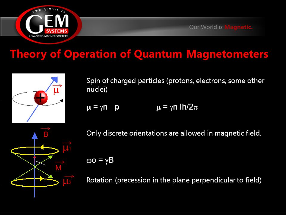 Theory of Operation of Quantum Magnetometers Spin of charged particles (protons, electrons, some other nuclei)  =  n p  =  n Ih/2  Only discrete orientations are allowed in magnetic field.