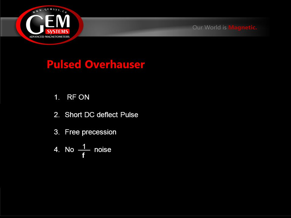 1. RF ON 2.Short DC deflect Pulse 3.Free precession 4.No noise _1_ f Pulsed Overhauser