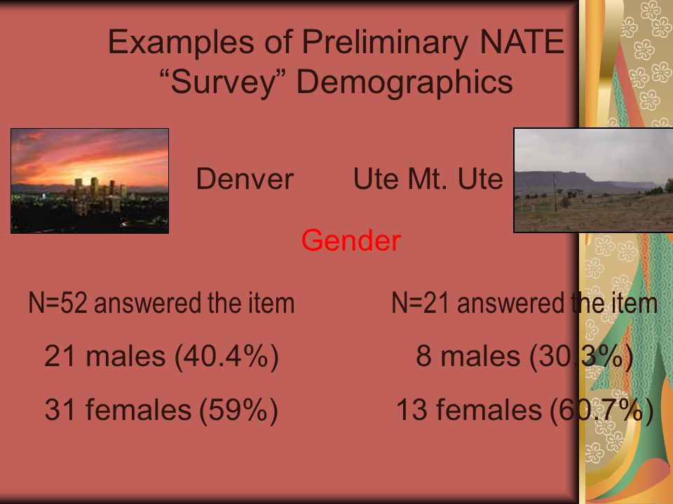 Examples of Preliminary NATE Survey Demographics DenverUte Mt.