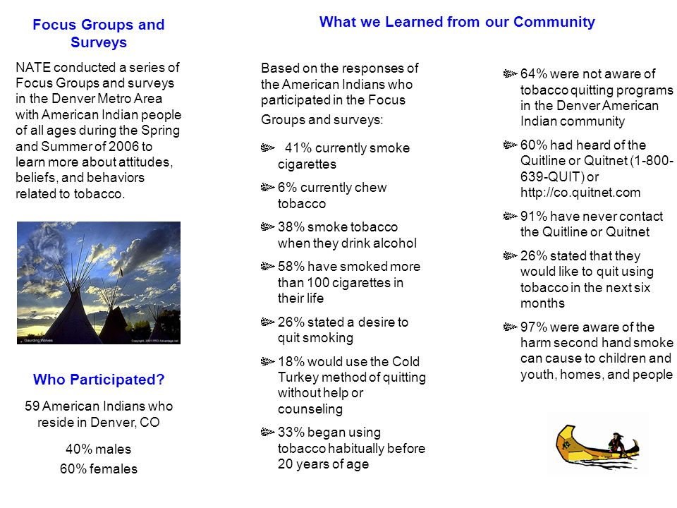 What we Learned from our Community Based on the responses of the American Indians who participated in the Focus Groups and surveys: 41% currently smoke cigarettes 6% currently chew tobacco 38% smoke tobacco when they drink alcohol 58% have smoked more than 100 cigarettes in their life 26% stated a desire to quit smoking 18% would use the Cold Turkey method of quitting without help or counseling 33% began using tobacco habitually before 20 years of age Focus Groups and Surveys NATE conducted a series of Focus Groups and surveys in the Denver Metro Area with American Indian people of all ages during the Spring and Summer of 2006 to learn more about attitudes, beliefs, and behaviors related to tobacco.